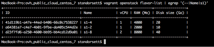 Using Vagrant to deploy an OVH public cloud server · Things